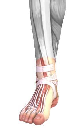 Fußschmerz