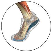 Einwirkung der orthopädischen Sporteinlage